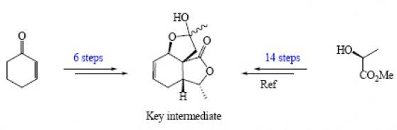 57. Weihao Ma, Zhi Huang, Yanxing Jia*. Improved synthesis of key intermediate of grayanotoxin III[J]. Chin. J. Org. Chem., 2019, 28(6): 402-407.